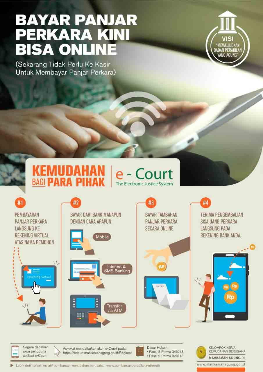 Tentang e-Court Mahkamah Agung RI